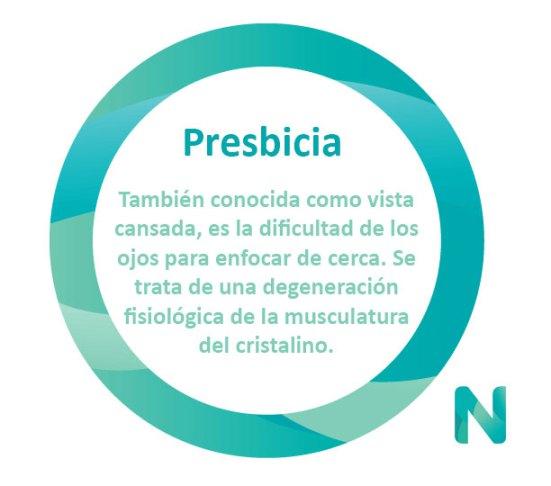 19fcedc53f La presbicia, conocida como vista cansada, suele aparecer alrededor de los  42 años y casi el 100% de las personas mayores de 50 años la sufre. Se da  por los ...